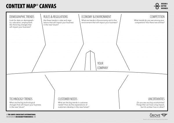 context canvas